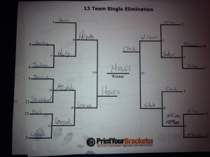 Elder Single Elimination Ping Pong Tourney