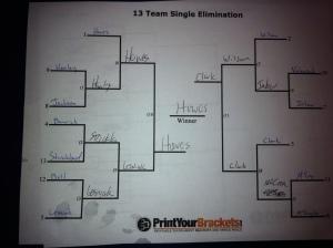 Elder Single Elimination Ping Pong Tourney
